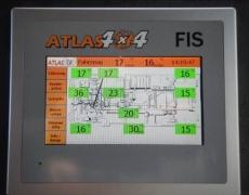 Atlas4x4 FIS