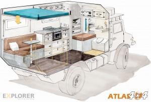 Atlas4x4 Unimog layout Kopie
